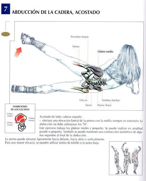 Abducción de la cadera, acostado - RutinasEntrenamiento