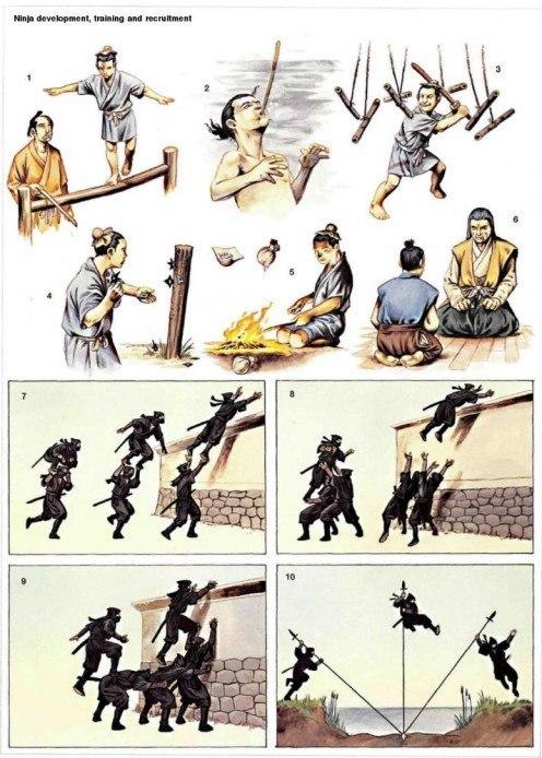 como-entrenar-como-ninja