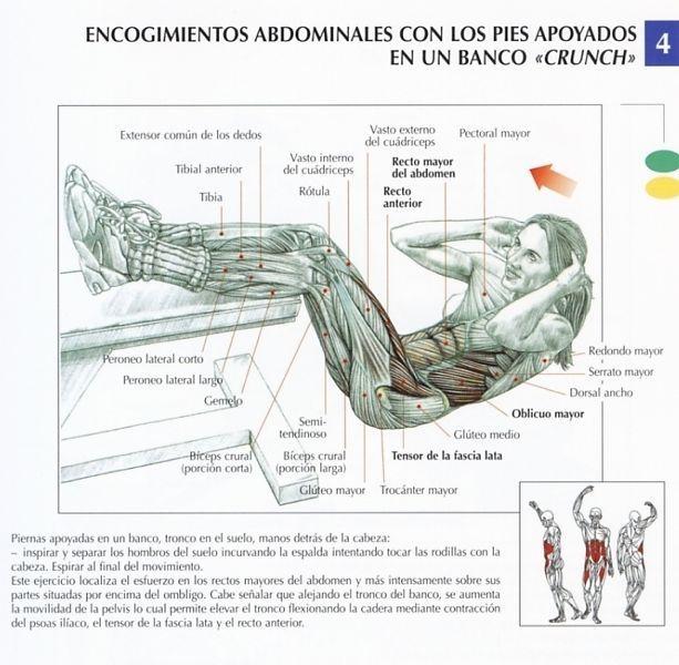 Encogimientos abdominales con los pies apoyados en un
